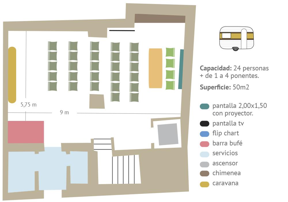 Presentaciones, talleres sala privada Zaragoza