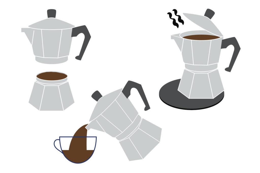 Cómo preparar tu café de especialidad en casa. Cafetera italiana. MI HABITACIÓN favorita Zaragoza